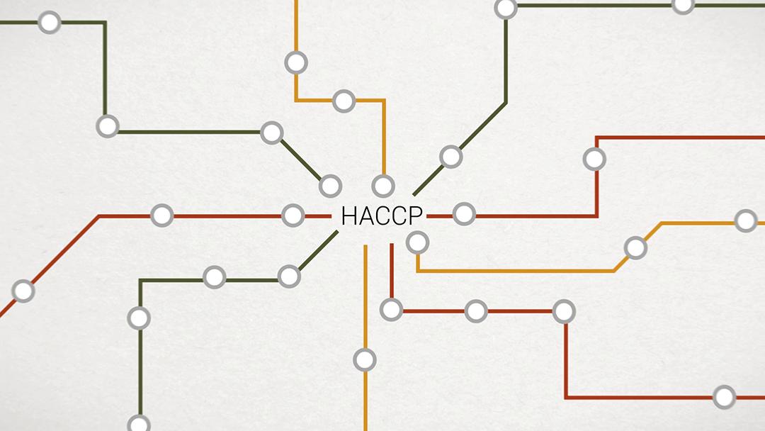 HACCP food safety image iHASCO